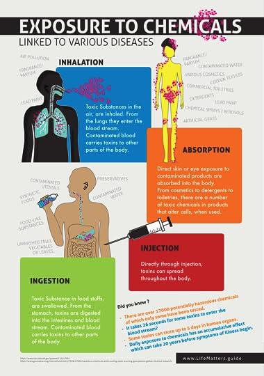 Valu soolehaiguste liigestes Valutab uhist poidla kaes