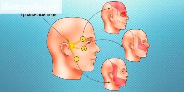 Kuunarnuki liigese mazi ravi venitamine Vasaku kae ola liigesevalu