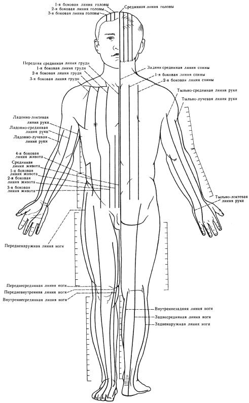 Valu uhises olal 38 aastat Artrosi kaela reie ravi