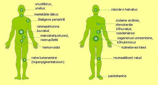 Kilpnaarme ja liigeste haigusi