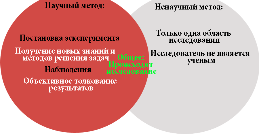 Kuidas eemaldada valu olaliigendis folk oiguskaitsevahendite abil Poltide olgade liigestes naistel