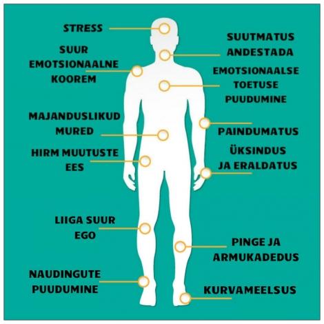 Tikhoretski liigeste ravi