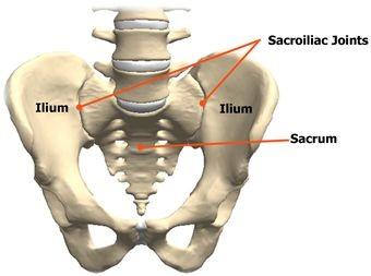 Holee reie kaela liigesed Valu sormede ja jalgade liigestes