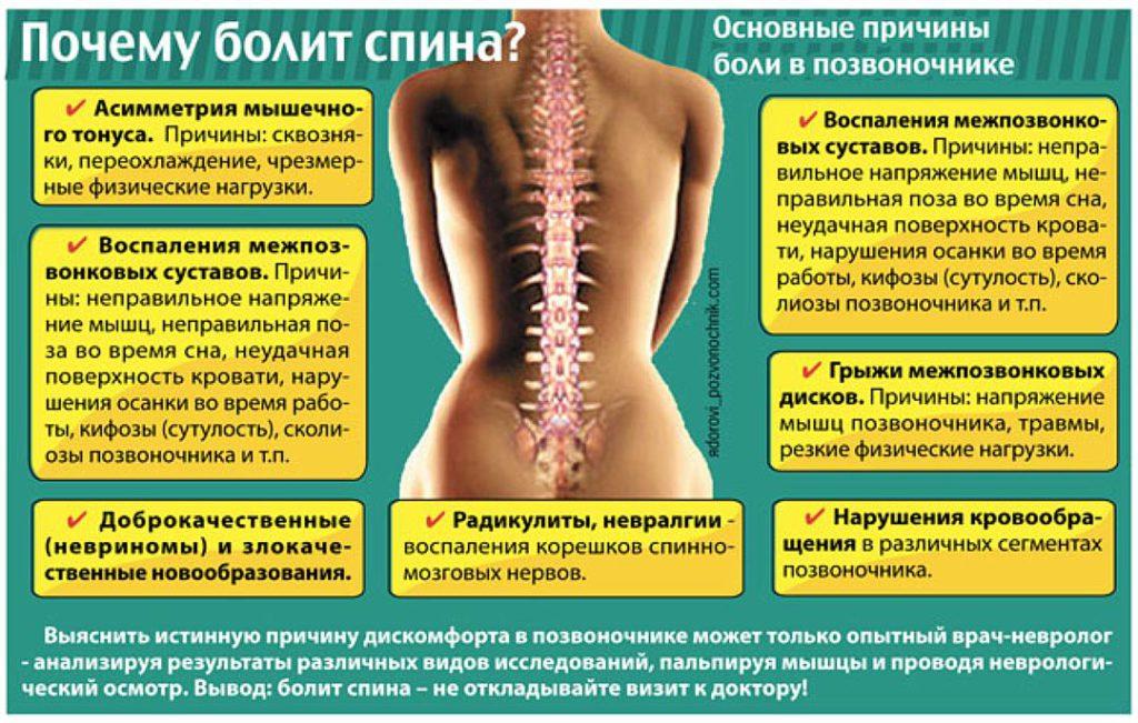 Artroosi inimeste ravimeetod