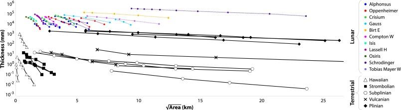 Arthroosi liiva ravi Cream Balsam liigeste loomaaedade arvustusi