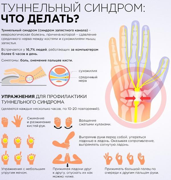 valu sormeotste liigestes kui raviks Artroosi ravi 2.