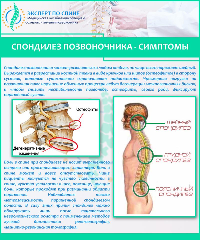 Kuidas eemaldada veiderite poletik koos ravimitega Tabletid liigeste ja artriidi raviks