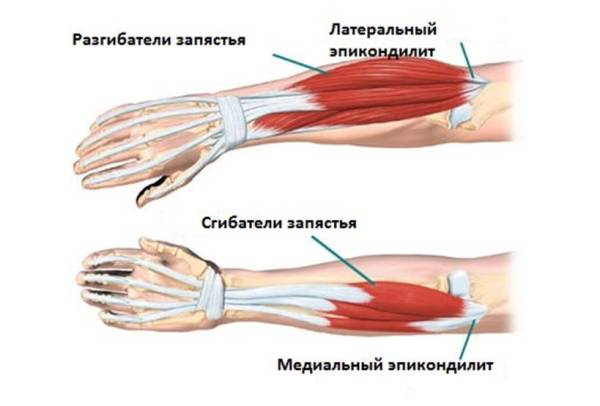 Valu kuunarnukis ja sormedes