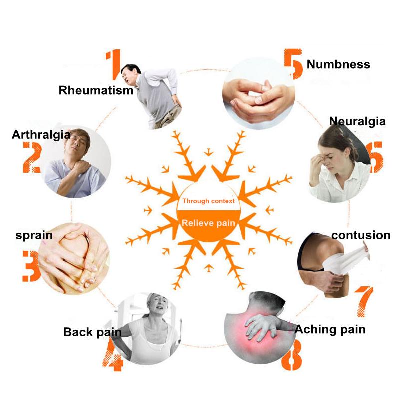 Osteokondroosi kreem salvigeel Kuidas teha salv valu liigestes