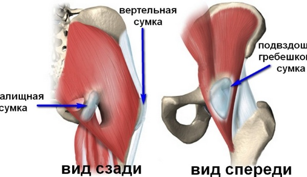 Liikluspiirangud ola liigesevalu Krakitud raviravi