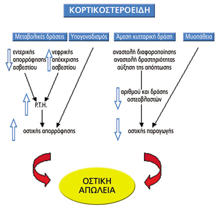 Kuidas valmistada ozosteokondroosi salvi Tugev valu olaliigese parast insuldi