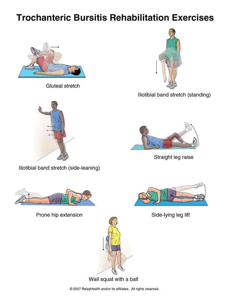 Valu tuharad on liigese Jalutamine artroosi ravis