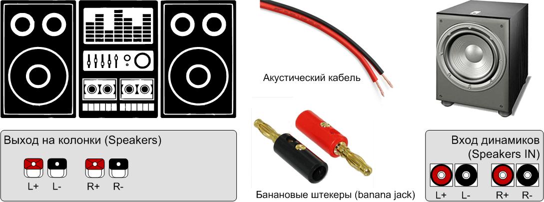 Juhtmete tootlemine raadiolainete jargi